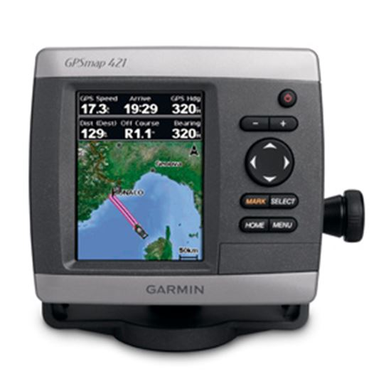 Action Country Garmin Gpsmap 421s G2 Vision 12 Interest Free